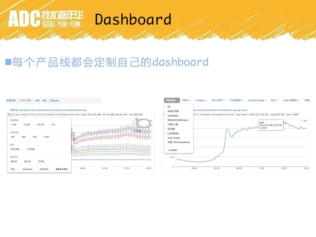 Dashboard 每个产品线都会定制自己的dashboard