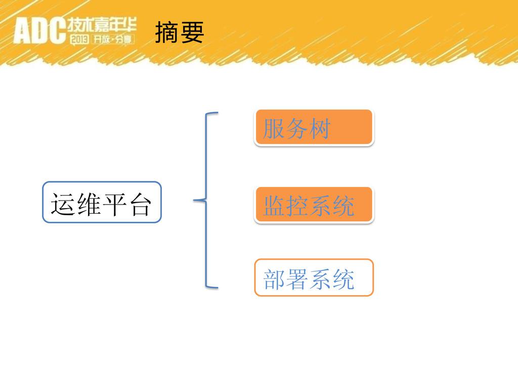摘要 运维平台 服务树 监控系统 部署系统