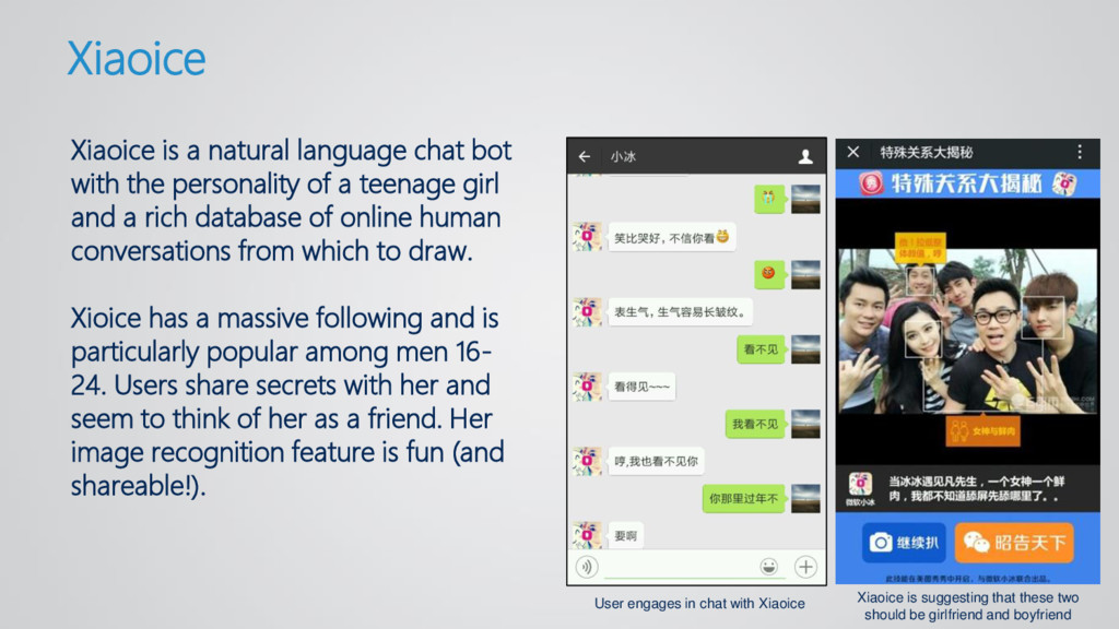 Xiaoice is a natural language chat bot with the...