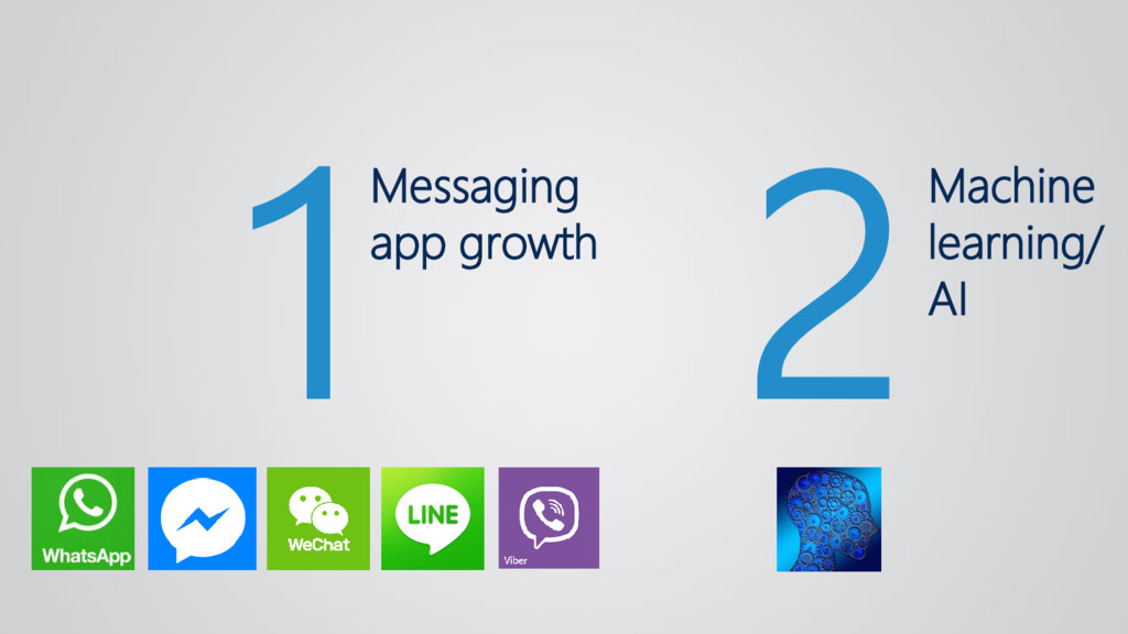 1Messaging app growth 2Machine learning/ AI