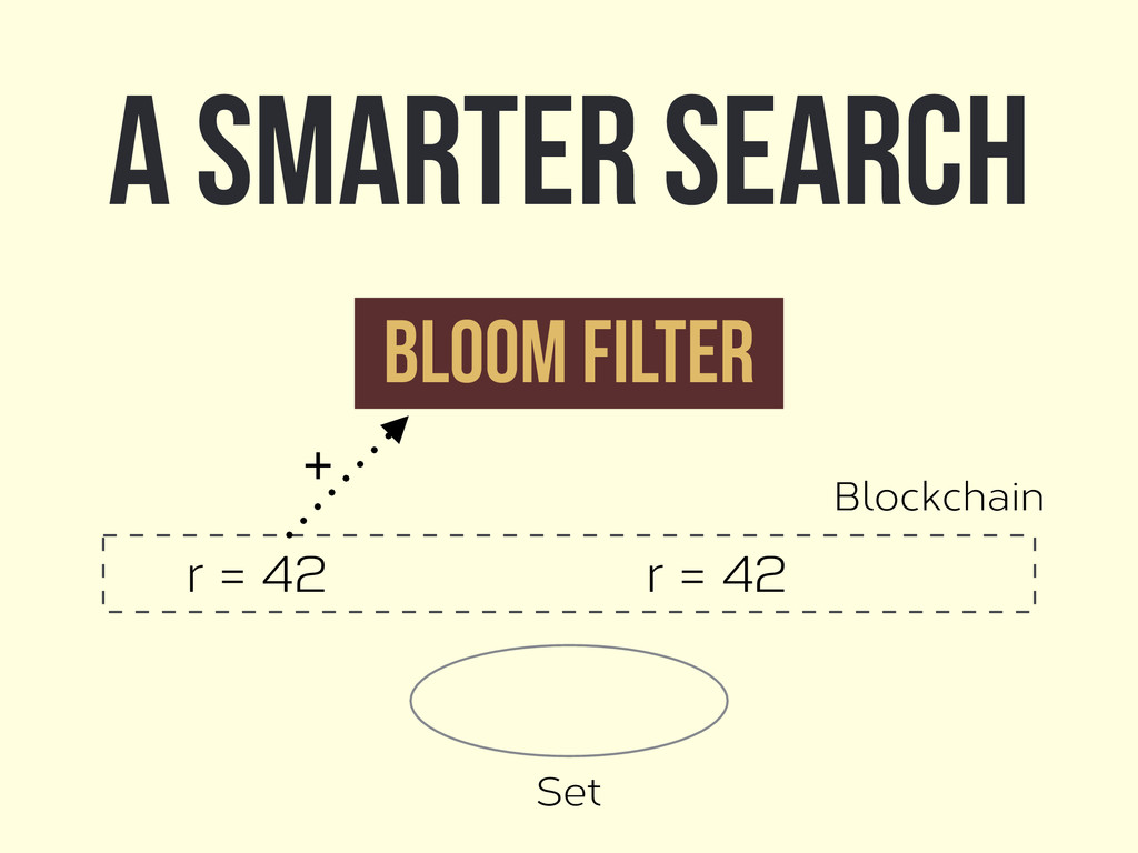 A smarter search r = 42 r = 42 Bloom filter + B...