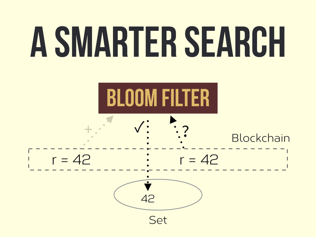 A smarter search Bloom filter ? Blockchain 42 ✓...