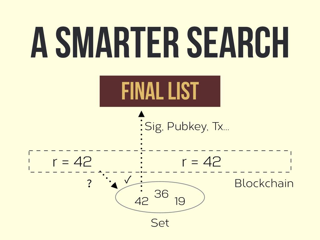 A smarter search ? ✓ Final list Sig, Pubkey, Tx...