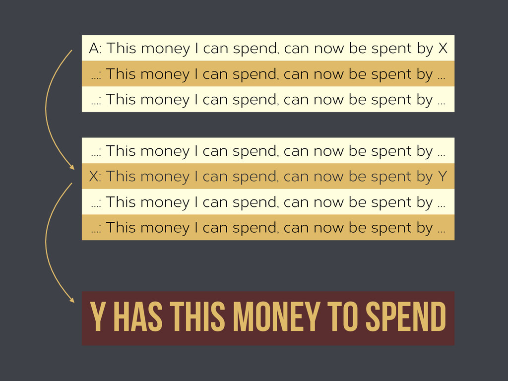 A: This money I can spend, can now be spent by ...