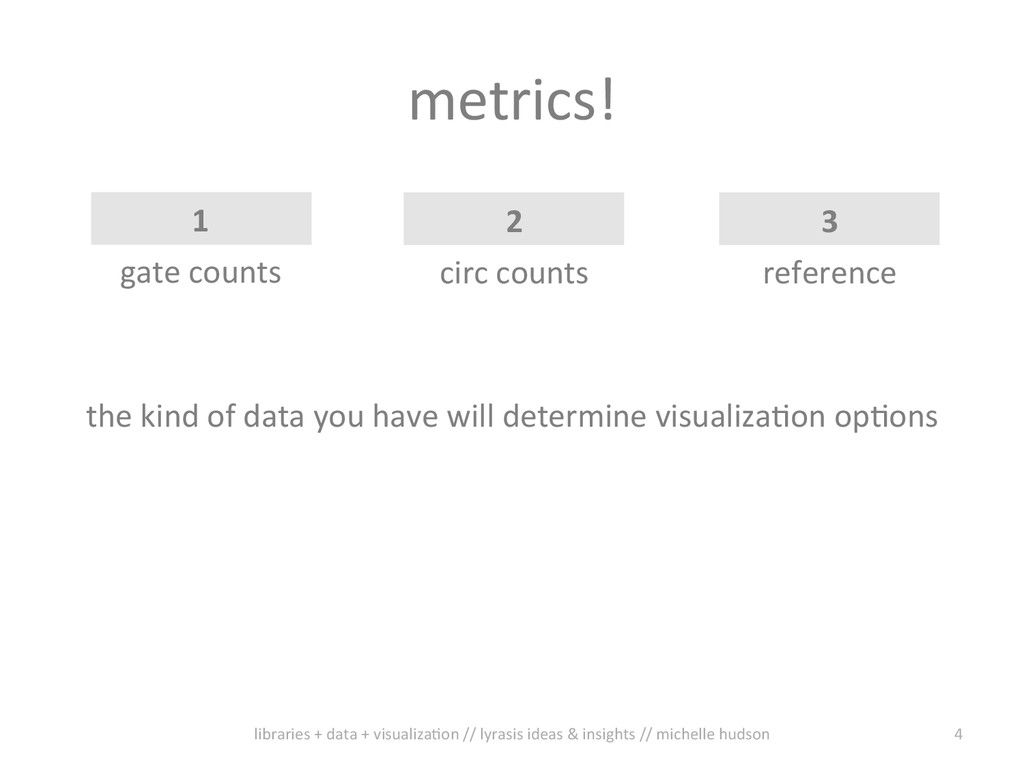 metrics!	
