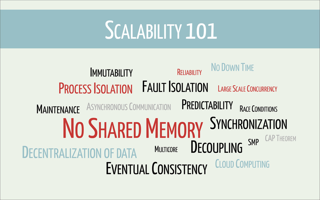 IMMUTABILITY SCALABILITY 101 LARGE SCALE CONCUR...