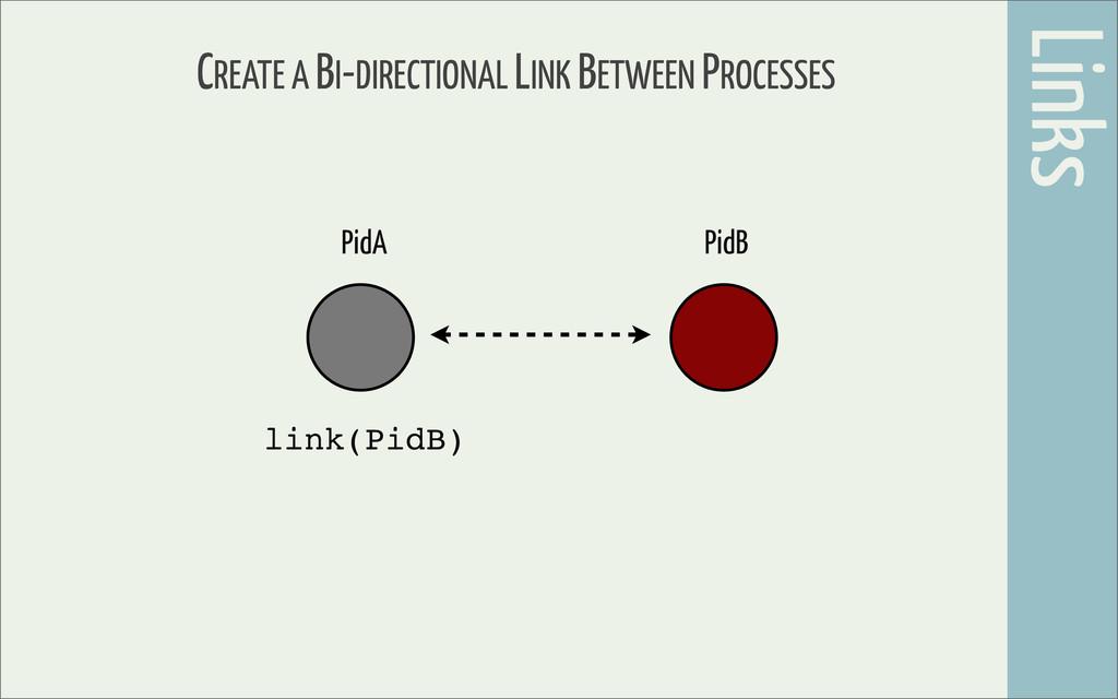 CREATE A BI-DIRECTIONAL LINK BETWEEN PROCESSES ...
