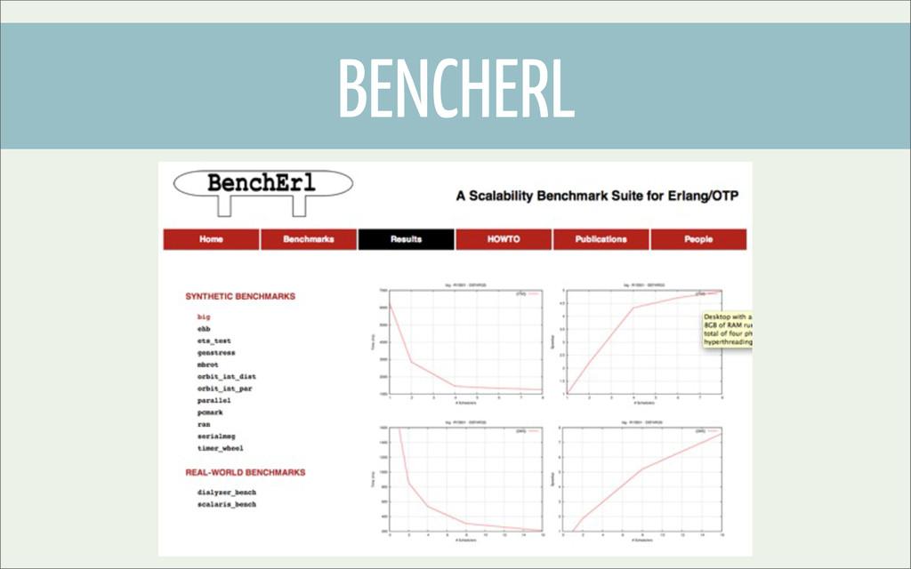 BENCHERL