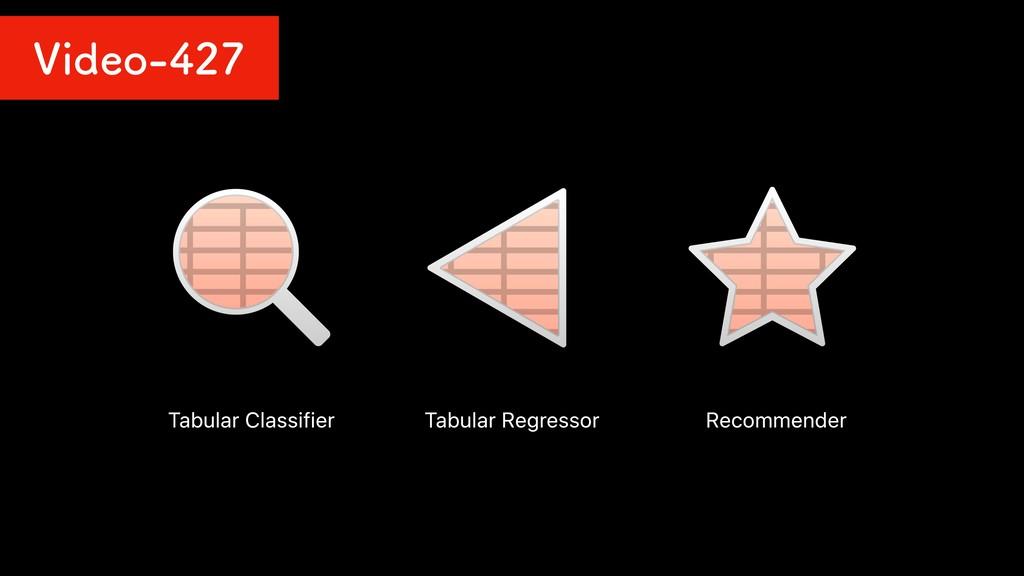 Tabular Classifier Tabular Regressor Recommende...