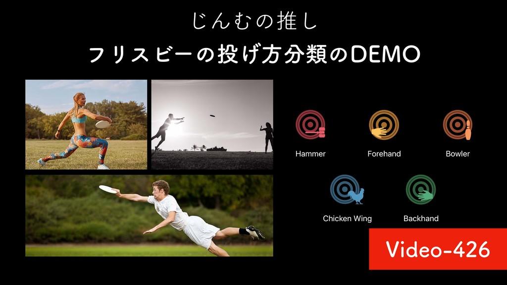 ͡ΜΉͷਪ͠ ϑϦεϏʔͷ͛ํྨͷ%&.0 Frisbee Motion Classif...