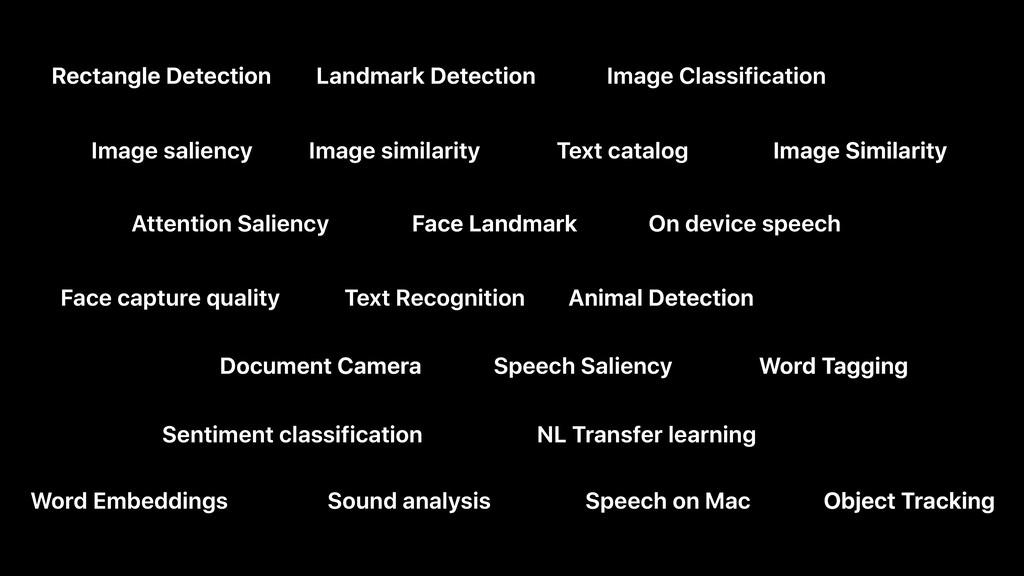 Face capture quality Sound analysis Speech Sali...