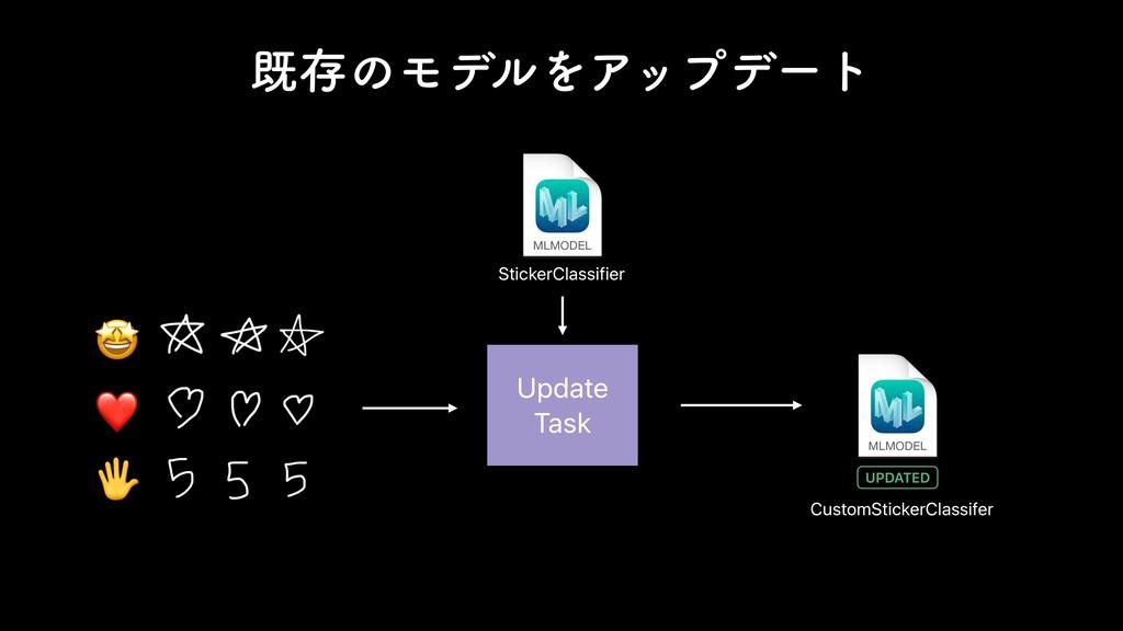 Update Task Ö ❤ á StickerClassifier Update Task...