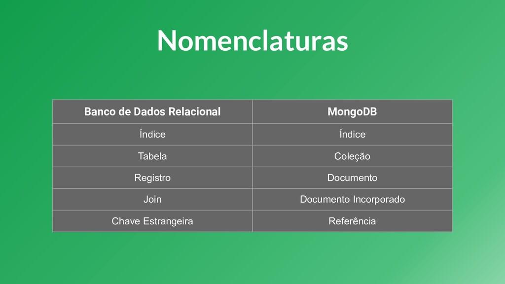 Nomenclaturas Banco de Dados Relacional MongoDB...