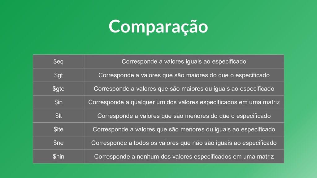 Comparação $eq Corresponde a valores iguais ao ...
