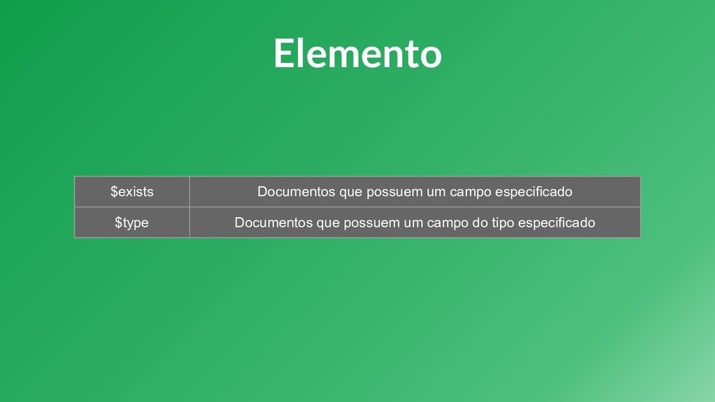 Elemento $exists Documentos que possuem um camp...