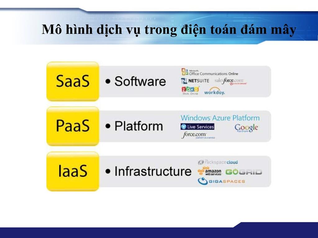 Mô hình dịch vụ trong điện toán đám mây