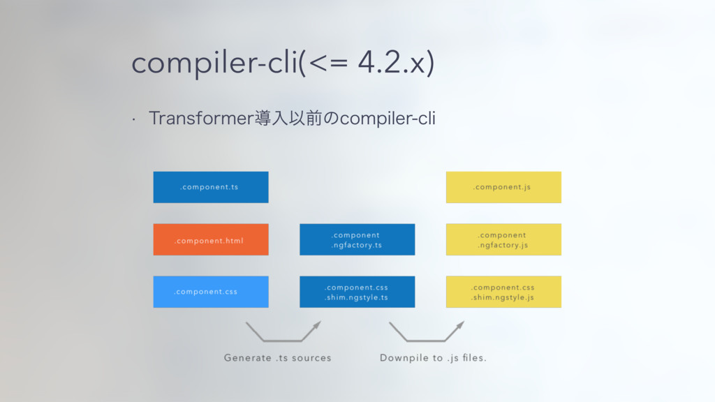 compiler-cli(<= 4.2.x) w 5SBOTGPSNFSಋೖҎલͷDPNQJM...