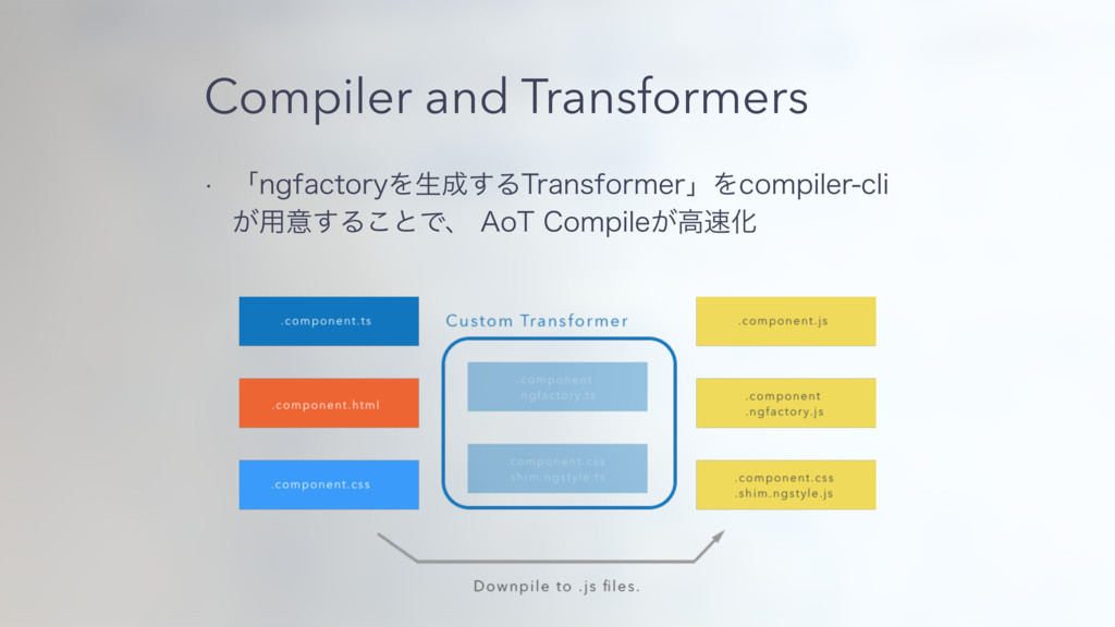 Compiler and Transformers w ʮOHGBDUPSZΛੜ͢Δ5SBO...