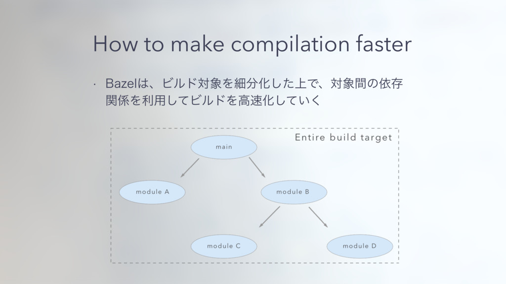 How to make compilation faster w #B[FMɺϏϧυରΛࡉ...
