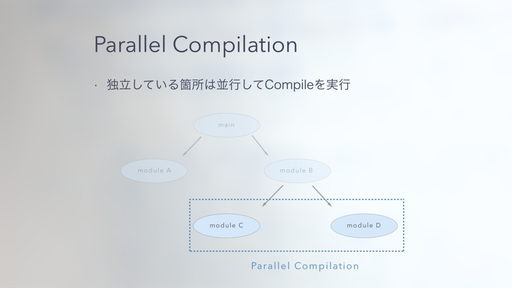 Parallel Compilation w ಠཱ͍ͯ͠ΔՕॴฒߦͯ͠$PNQJMFΛ࣮ߦ