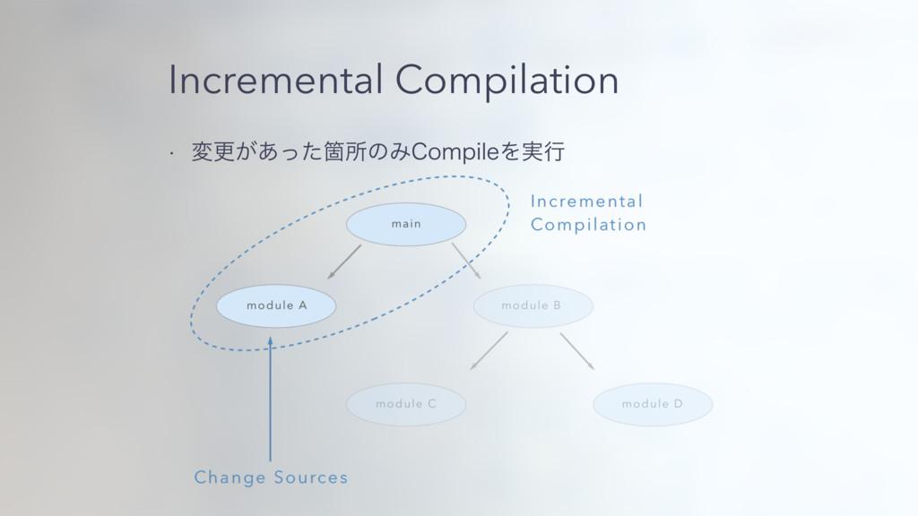Incremental Compilation w มߋ͕͋ͬͨՕॴͷΈ$PNQJMFΛ࣮ߦ