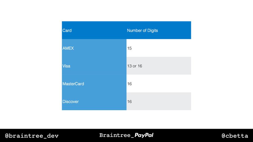@cbetta @braintree_dev Card! Number of Digits! ...