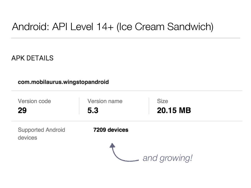 Android: API Level 14+ (Ice Cream Sandwich) and...