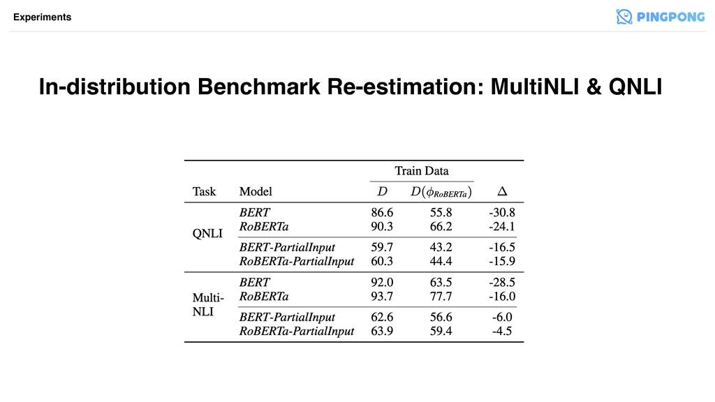 Experiments In-distribution Benchmark Re-estima...