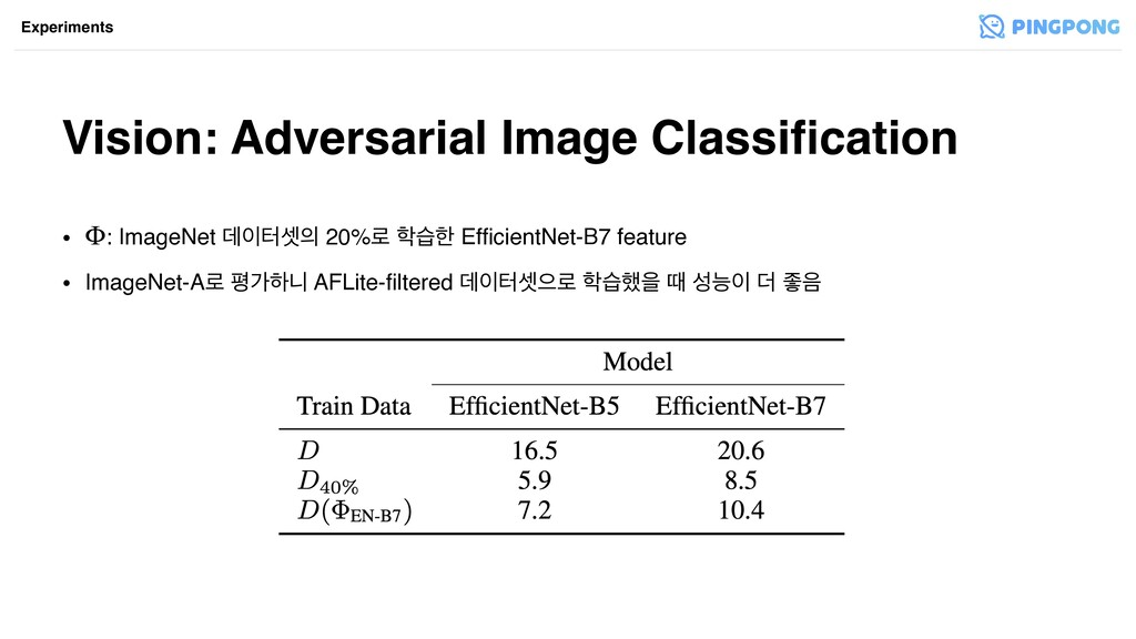 • : ImageNet ؘఠ 20%۽ णೠ EfficientNet-B7 feat...