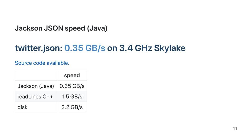 Jackson JSON speed (Java) twitter.json: 0.35 GB...