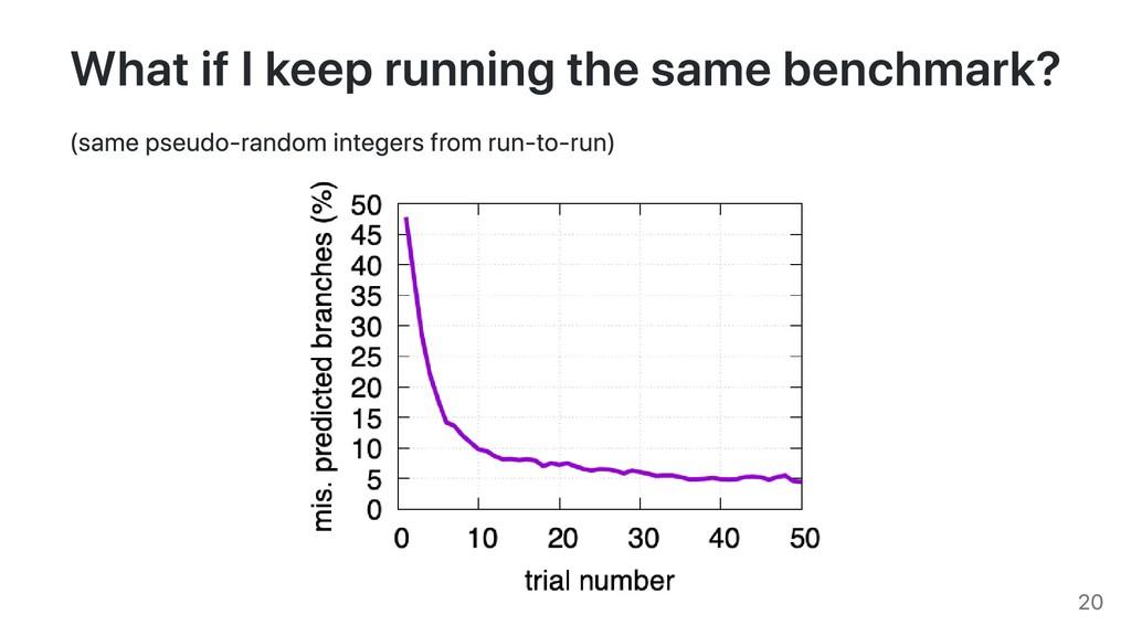 What if I keep running the same benchmark? (sam...