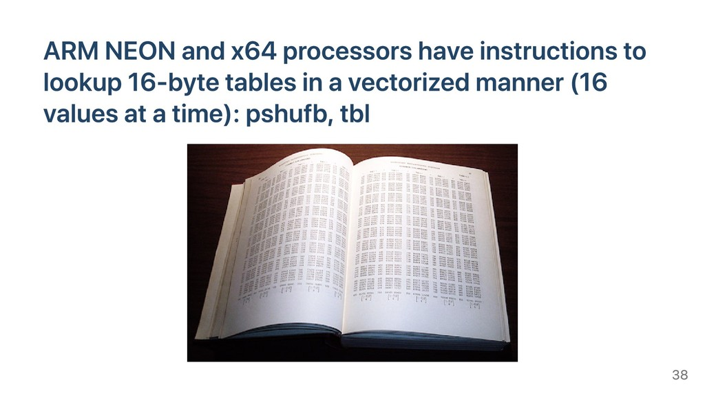 ARM NEON and x64 processors have instructions t...
