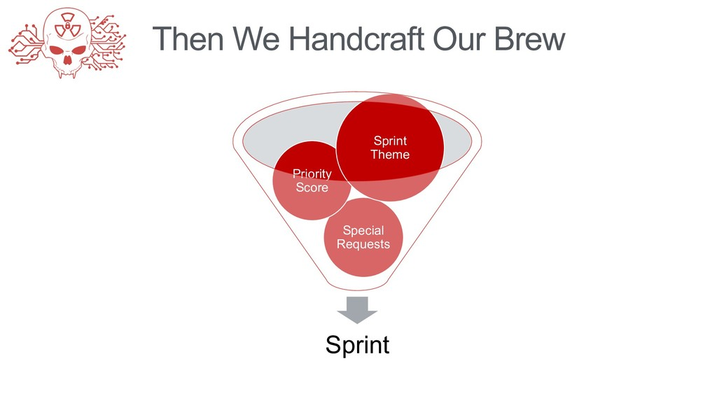Then We Handcraft Our Brew Sprint Special Reque...