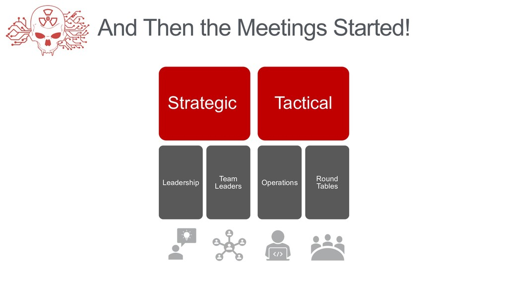 And Then the Meetings Started! Strategic Leader...