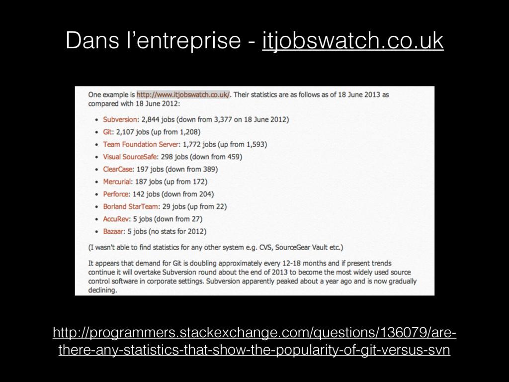 Dans l'entreprise - itjobswatch.co.uk http://pr...