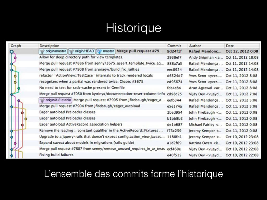Historique L'ensemble des commits forme l'histo...