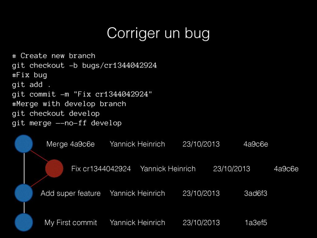 Corriger un bug # Create new branch git checkou...
