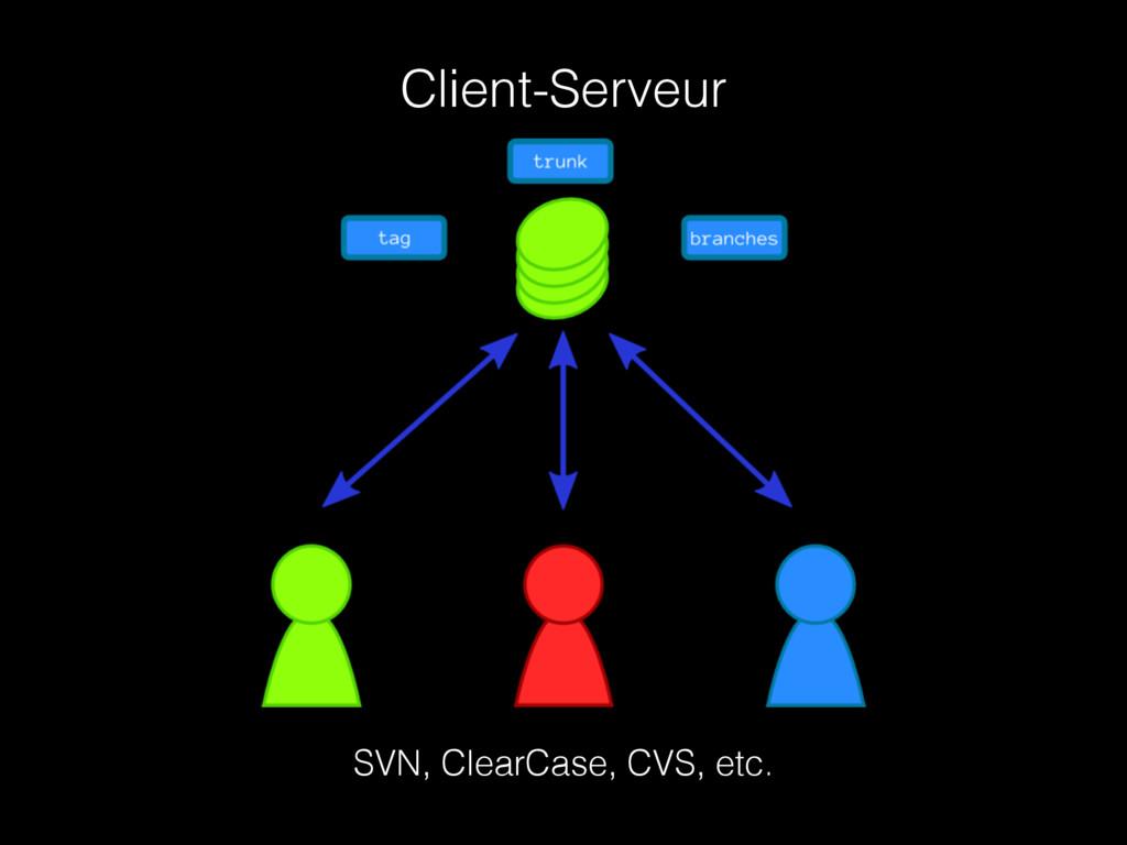 Client-Serveur SVN, ClearCase, CVS, etc.