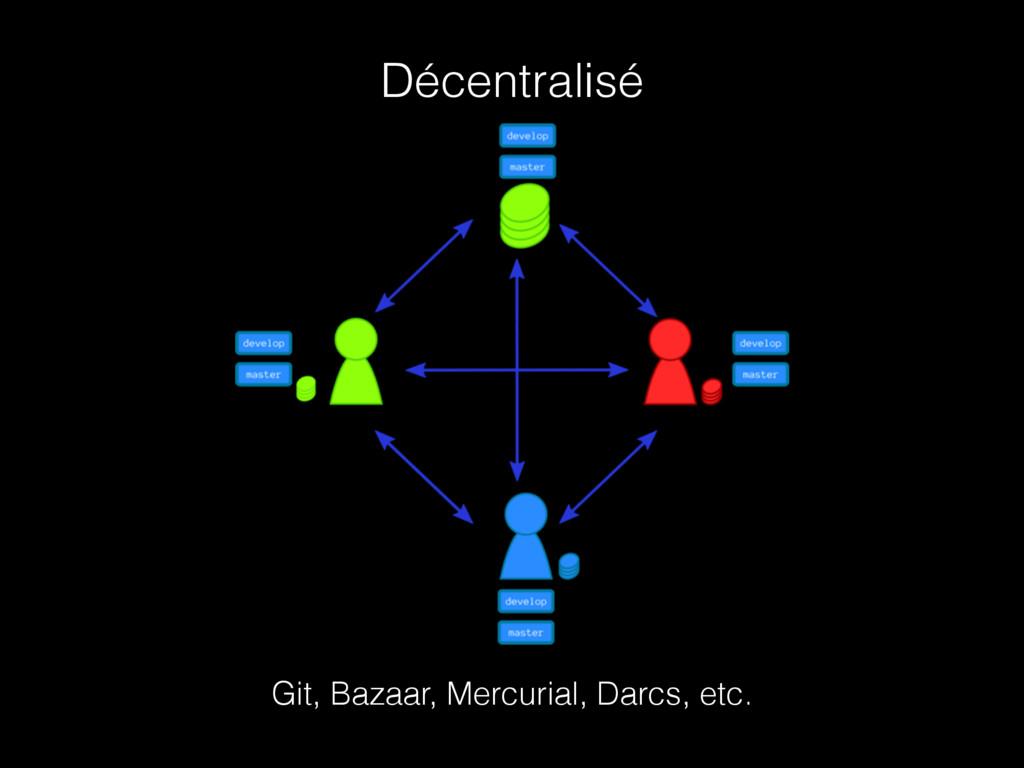 Décentralisé Git, Bazaar, Mercurial, Darcs, etc.