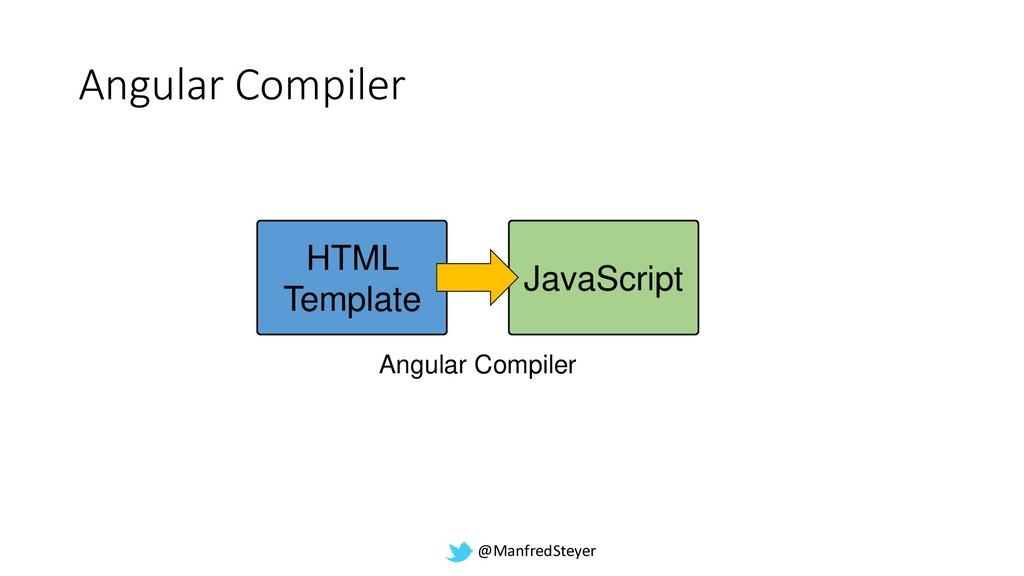 @ManfredSteyer Angular Compiler HTML Template J...