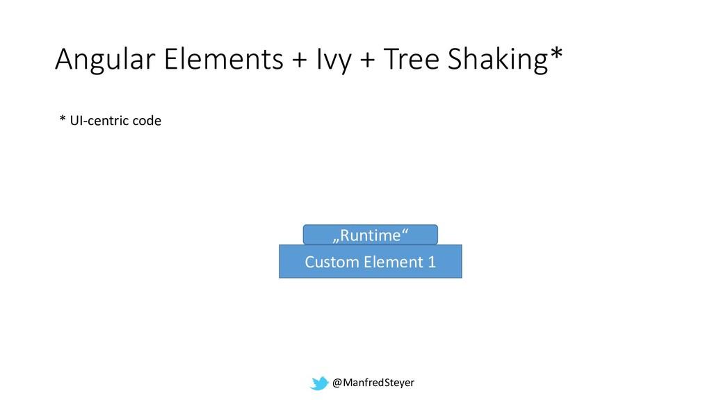 @ManfredSteyer Angular Elements + Ivy + Tree Sh...