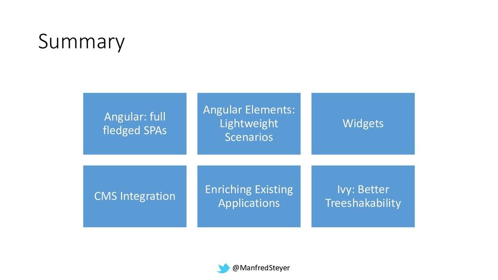 @ManfredSteyer Summary Angular: full fledged SP...