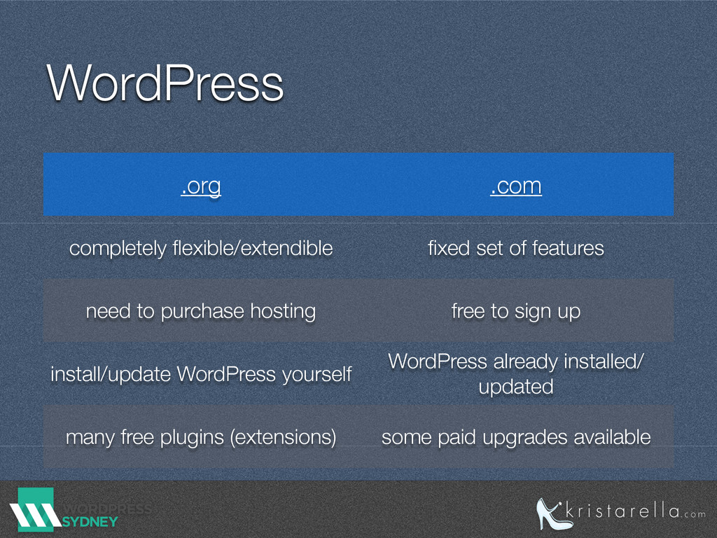 WordPress .org .com completely flexible/extendib...