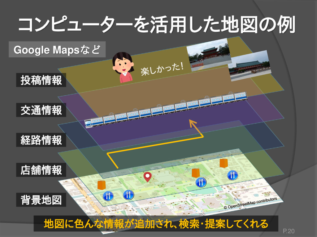 コンピューターを活用した地図の例 P.20 Google Mapsなど 店舗情報 背景地図 交...