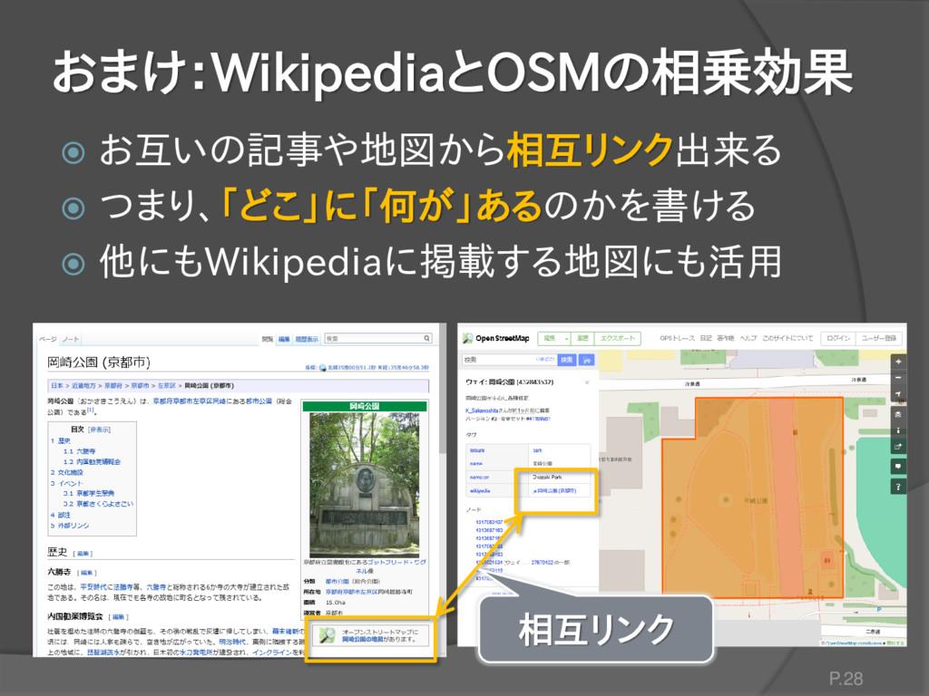 おまけ:WikipediaとOSMの相乗効果  お互いの記事や地図から相互リンク出来る  ...