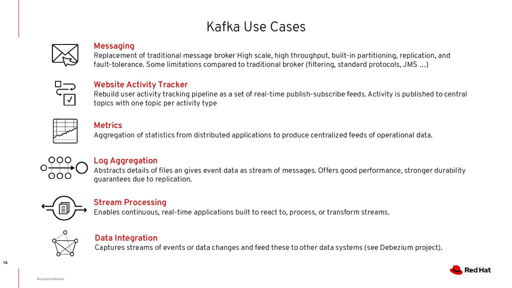 Kafka Use Cases 16 Messaging Replacement of tra...