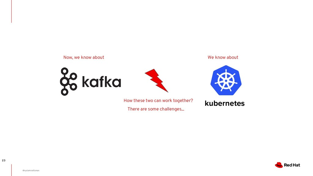 23 kubernetes Now, we know about We know about ...