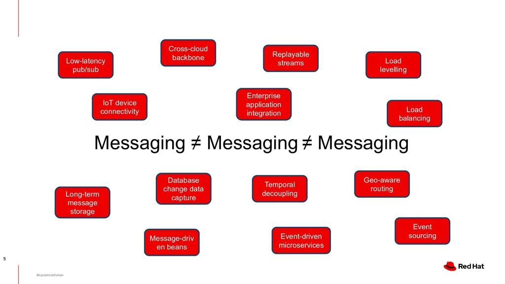 5 Messaging Messaging ≠ ≠ Messaging Low-latency...