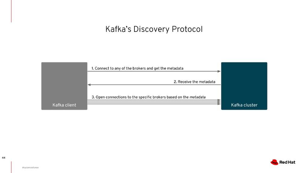Kafka's Discovery Protocol 44 @systemcraftsman