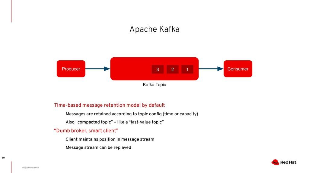 Apache Kafka 10 Kafka Topic Producer Consumer 1...